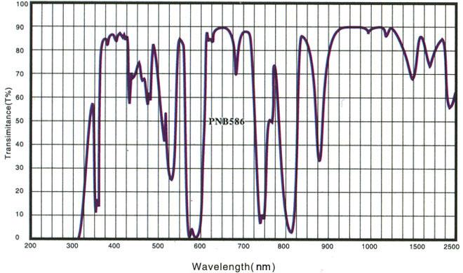 didymium optical glass